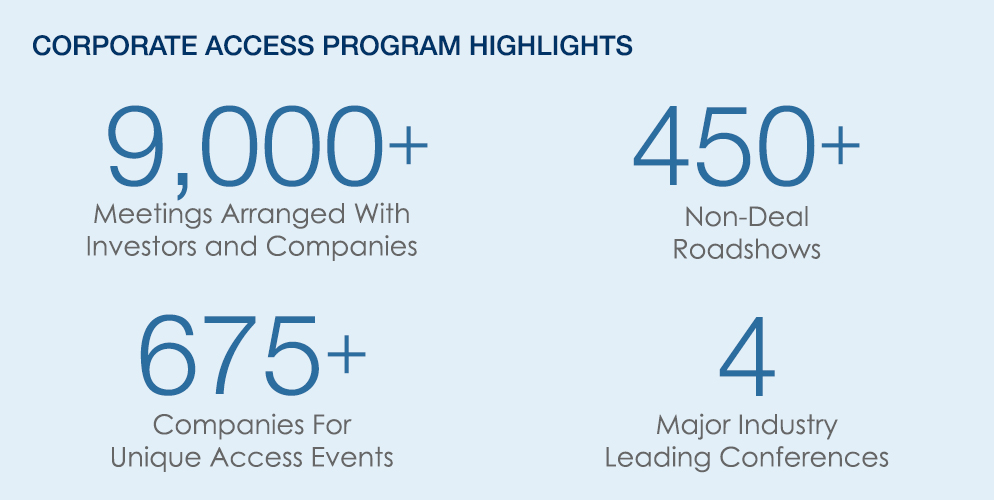 Corporate Access Program Highlights